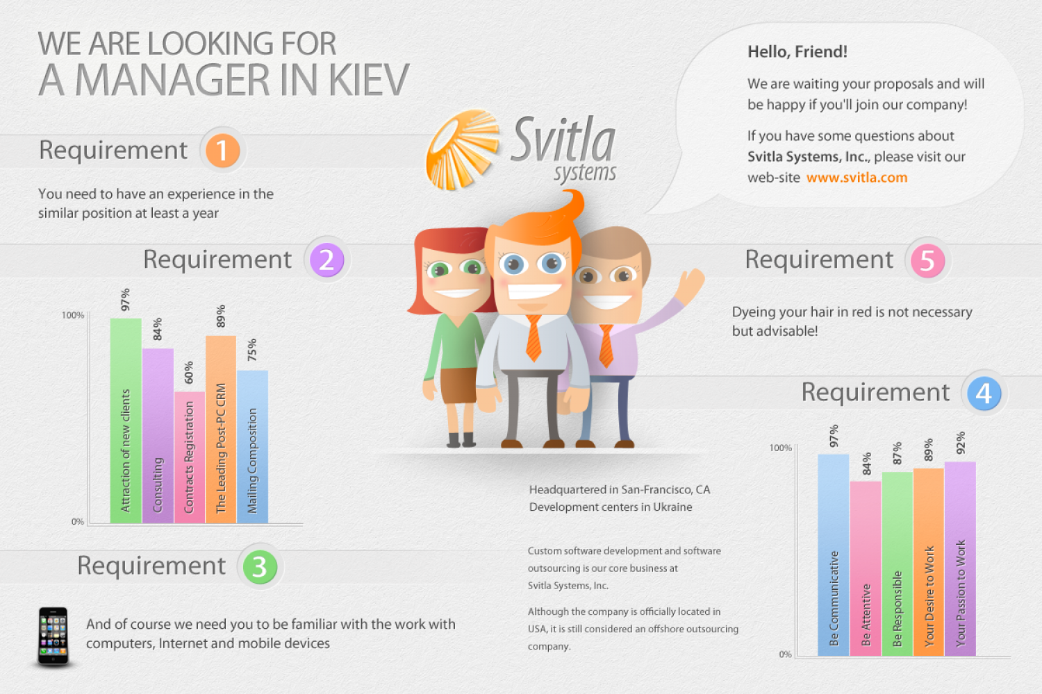 We Are Looking For A Manager In Kiev Infographic