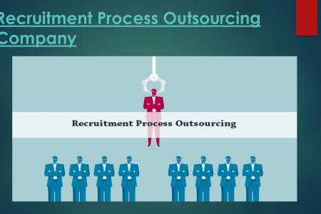 Recruitment Process Outsourcing Company  Infographic