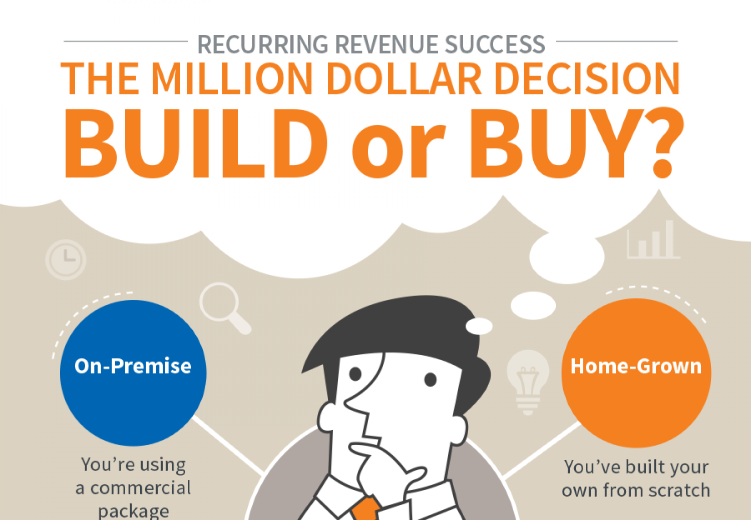 Recurring Revenue Success - The Million Dollar Decision: Build or Buy? Infographic