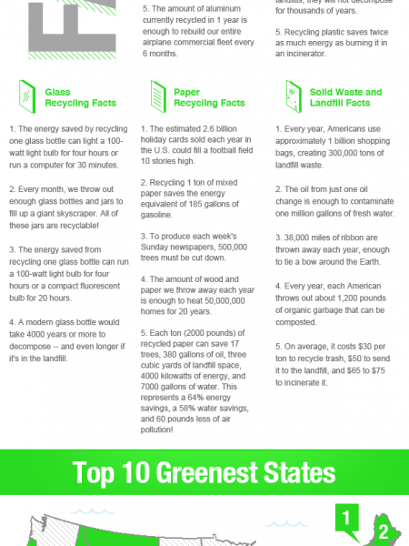 Recycling Facts and Stats Infographic