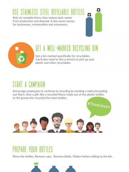 Recycling Plastic In The Workplace  Infographic