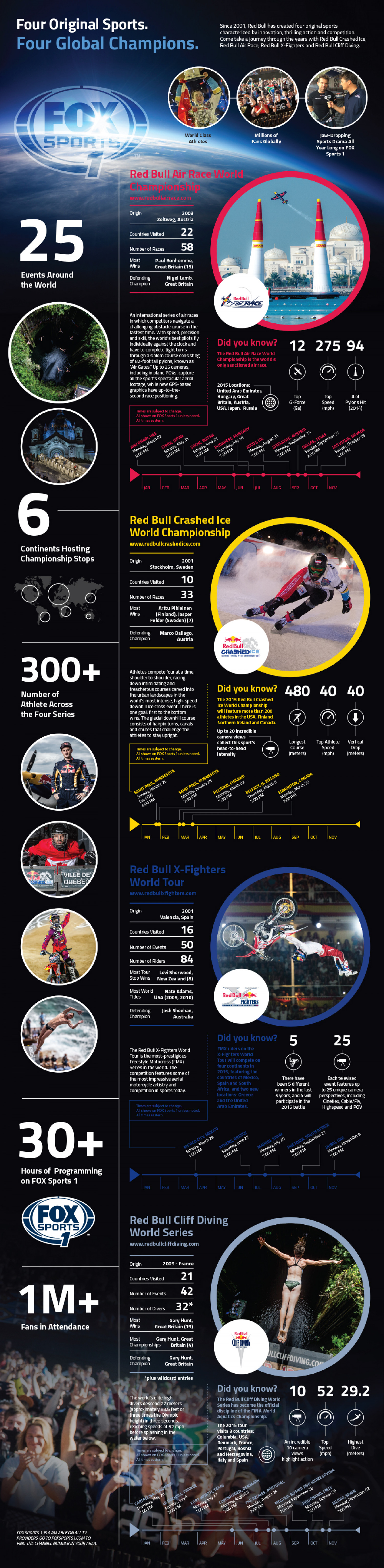 Red Bull Extreme Sports - FOX GLOBAL SERIES 2015 Infographic