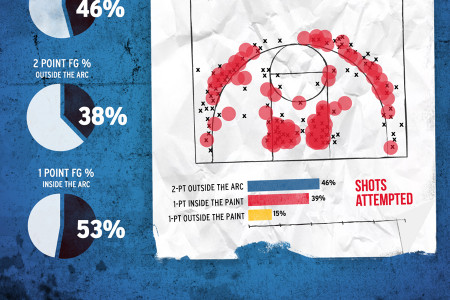 Red Bull Midnight Run: Hoops In The City - Washington DC  Infographic