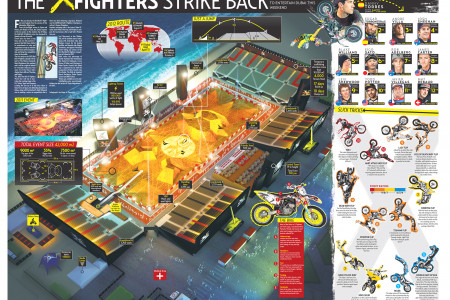 Red Bull X-Fighters 2012 Dubai Infographic