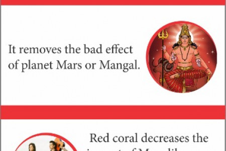 Red Coral For Mangal Dosha Infographic