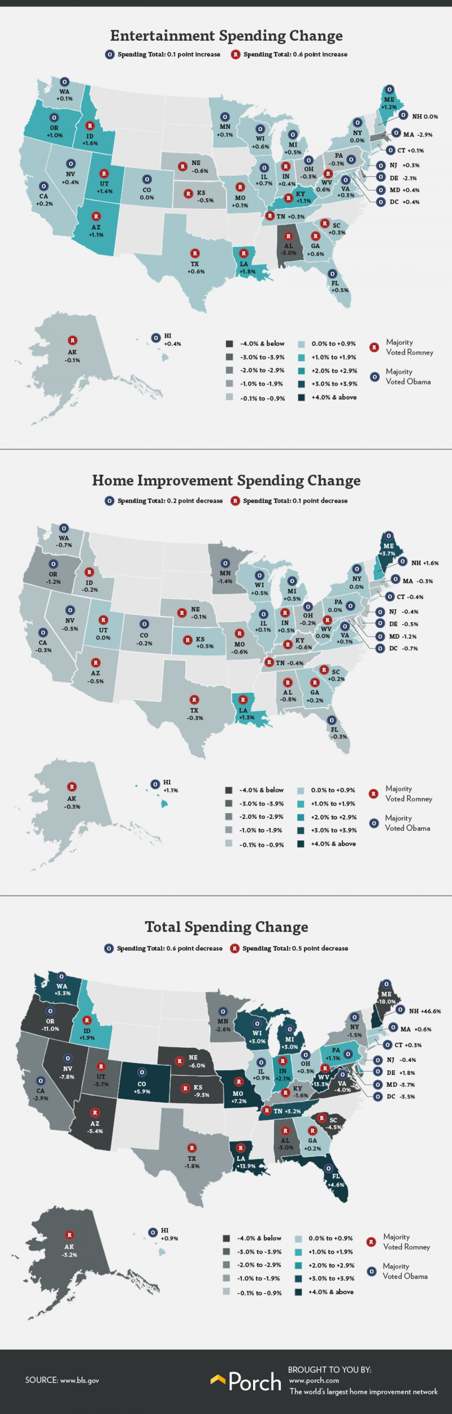 Red State Blues: Post Election Spending Trends Infographic