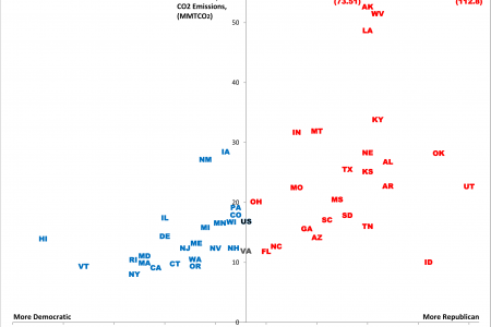 Red State/Blue State: Carbon Dioxide Emissions   Infographic