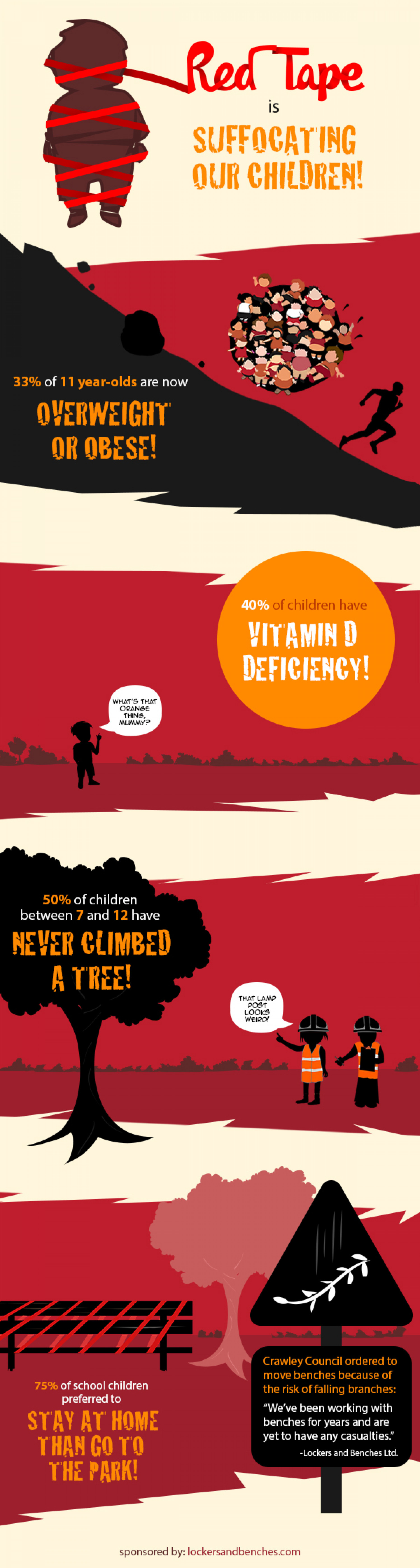 Red Tape is Suffocating Our Children Infographic