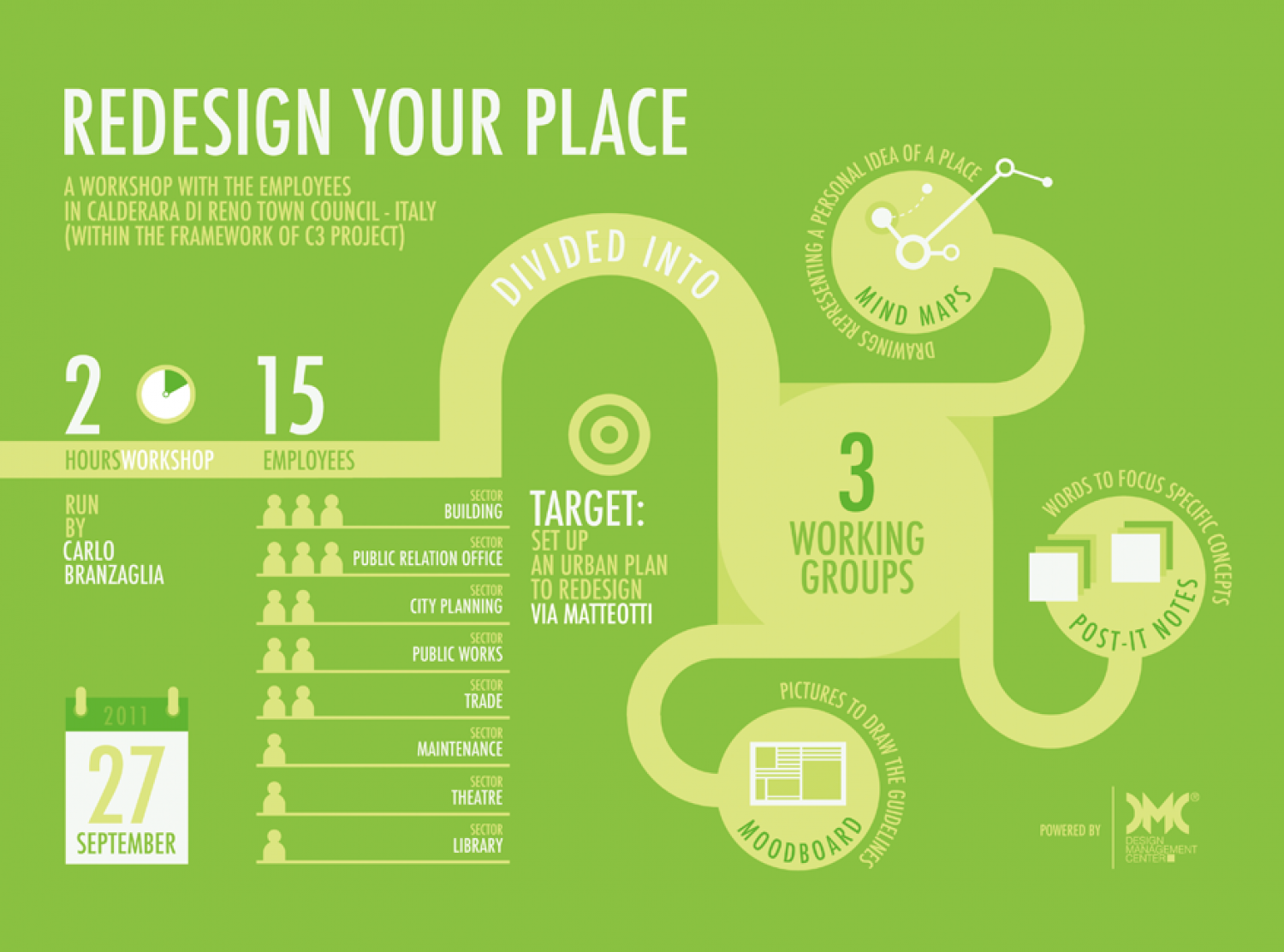 Redesign Your Place Infographic