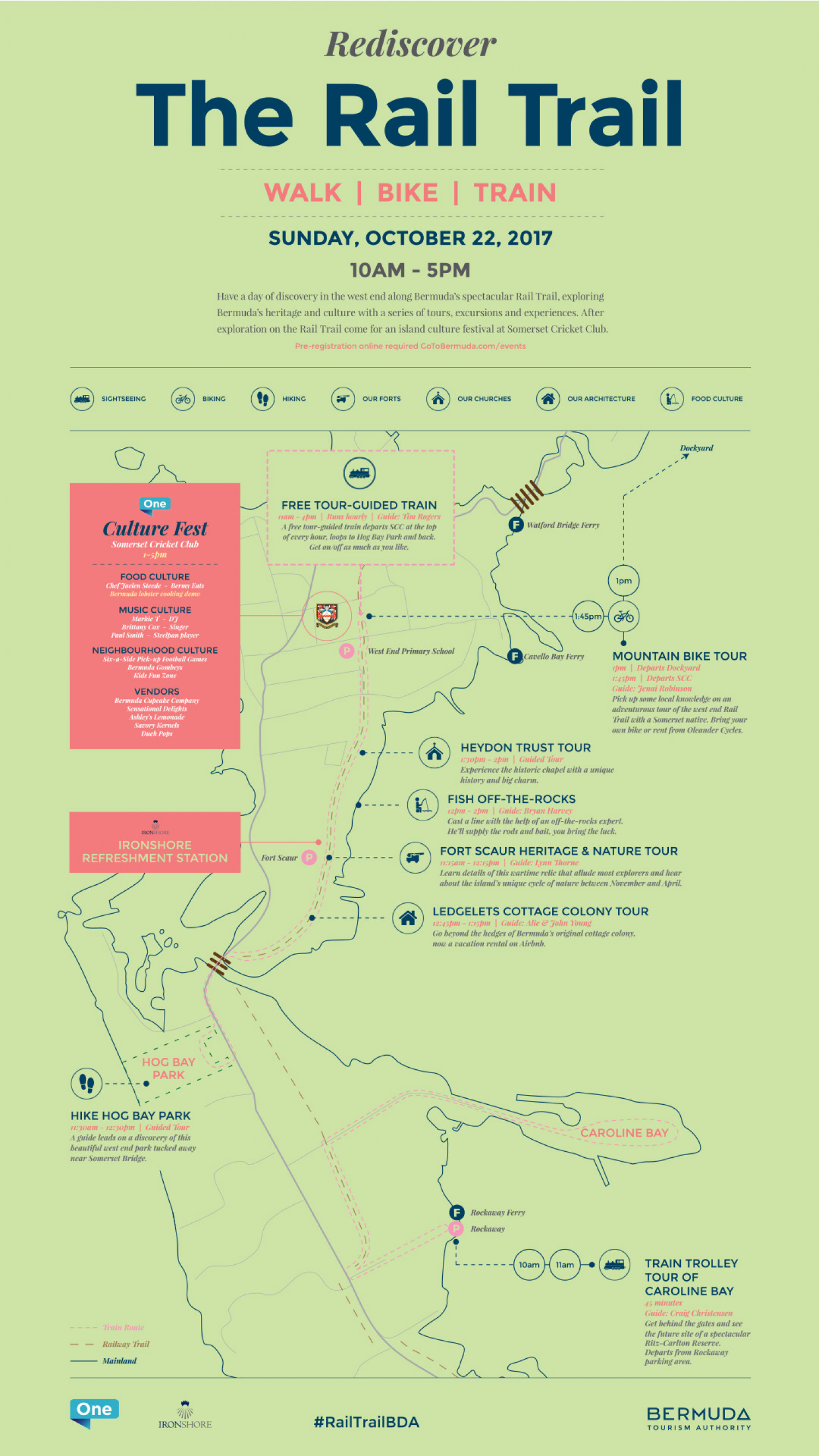 Rediscover The Rail Trail Infographic