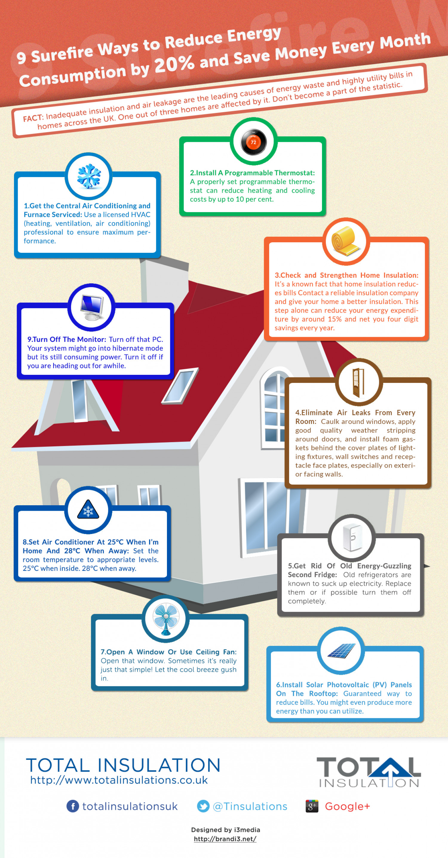 Reduce Energy Costs Save Money Infographic