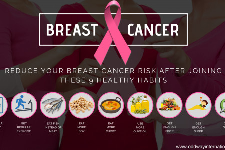 Reduce your breast cancer risk after joining these 9 healthy habits Infographic