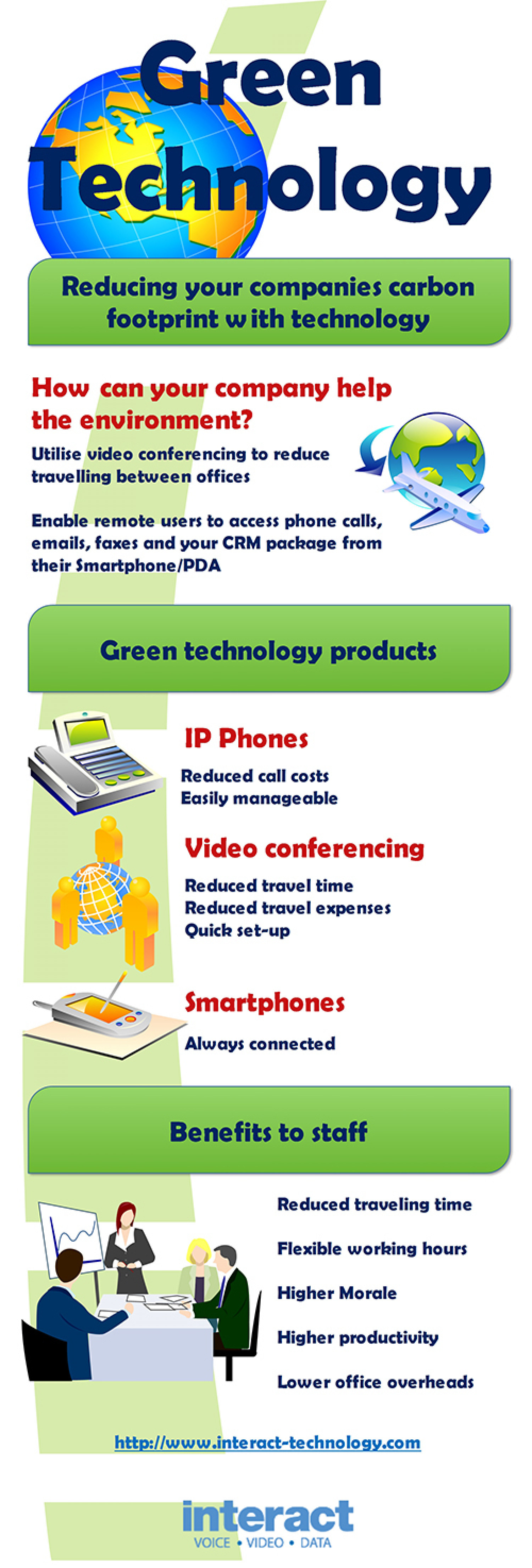 Reducing the Carbon Footprint of your Business Infographic