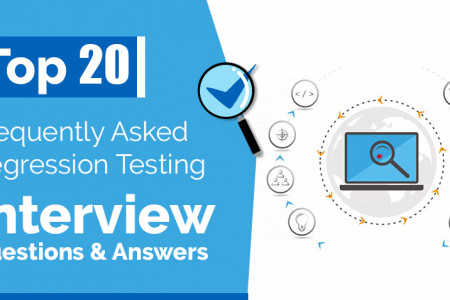 Regression Testing Interview Questions Infographic