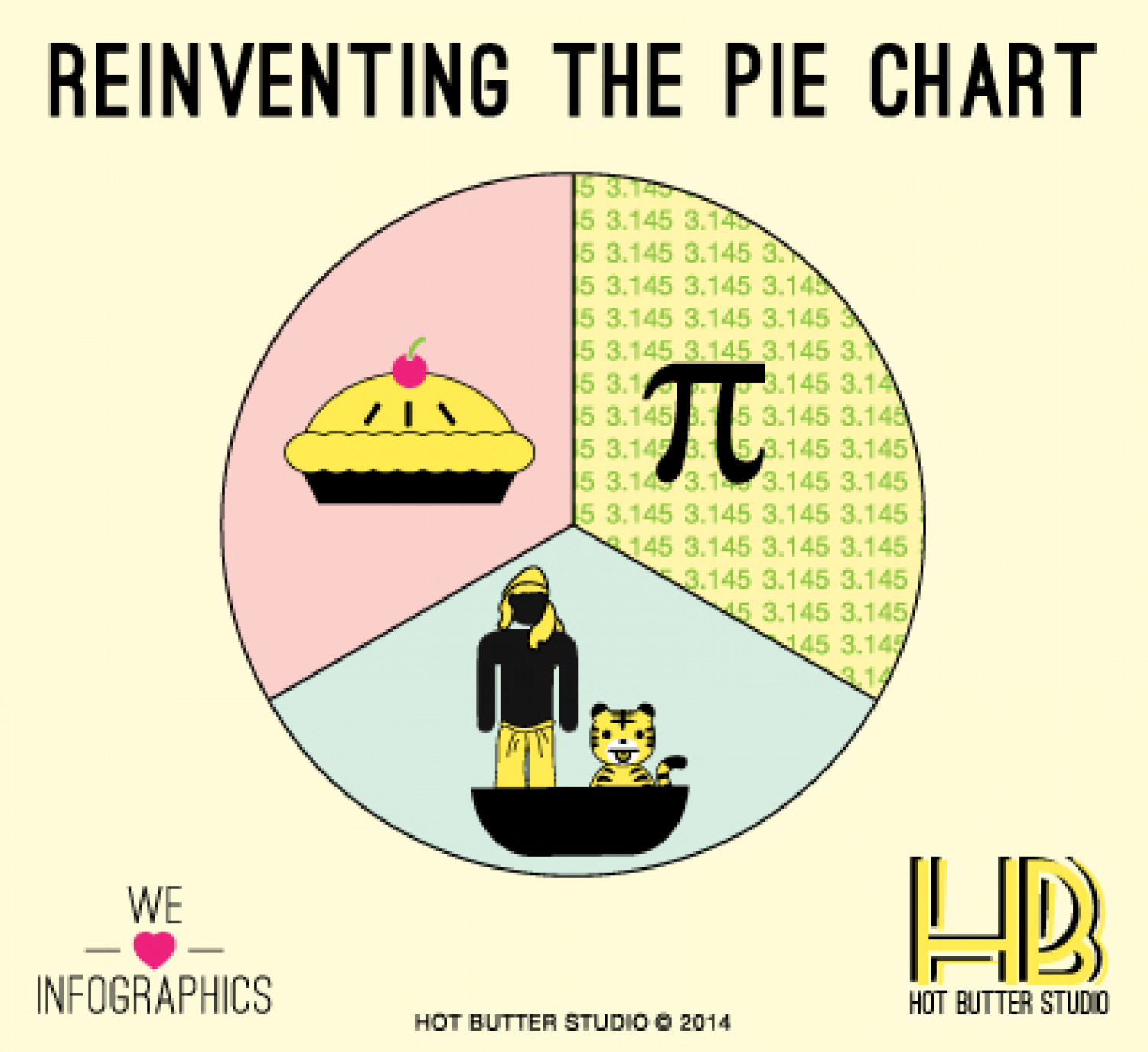 Reinventing the Pie Chart Infographic