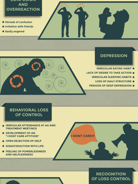 Relapse Warning Signs | Treatment Recovery Care Center Infographic