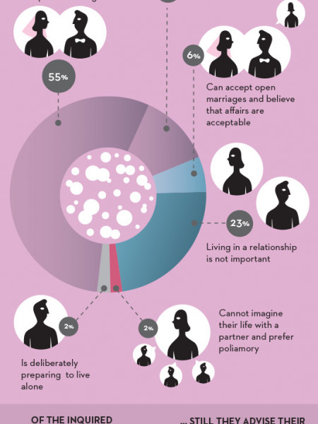 Relationship References Infographic