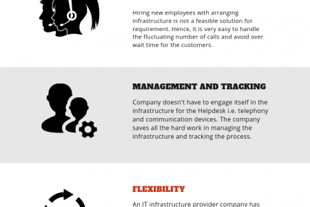 Relaxing Your Efforts By Hiring IT Help Desk Services Infographic