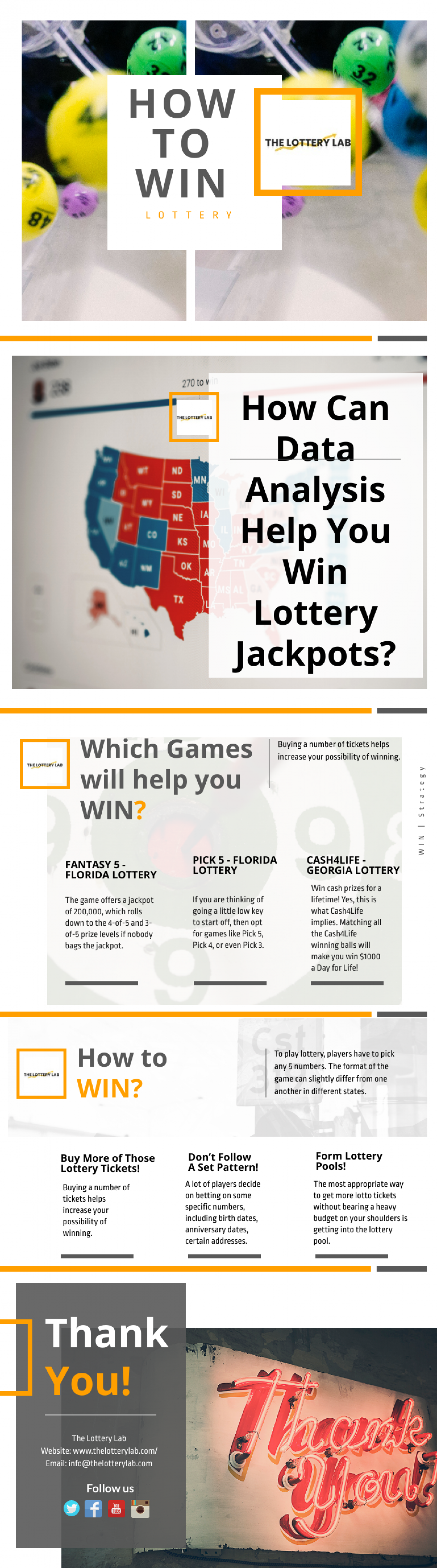 Relevant Information Regarding How To Play and Analysis Lottery USA Infographic