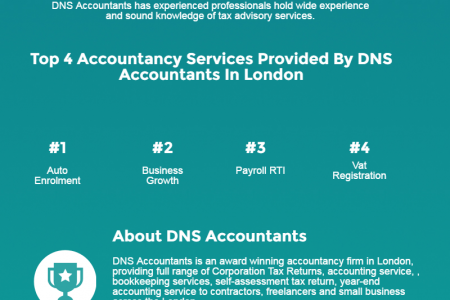 Reliable Accountants in London Infographic