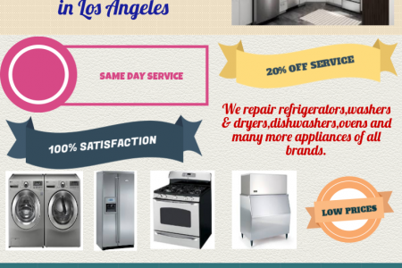 Reliable Repair Appliance Los Angeles Infographic