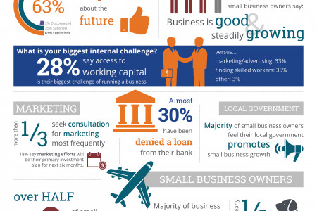 Reliant Funding Small Business Report Infographic