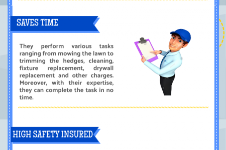 Remarkable Benefits of Professional Handyman Services Infographic