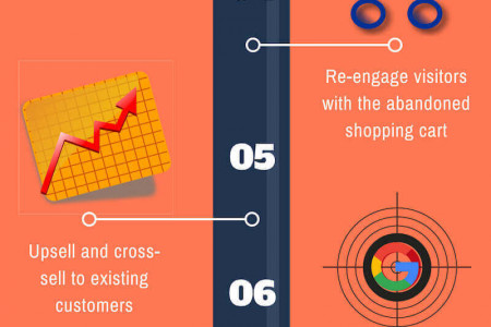 Re-marketing Tactics for your Business Infographic