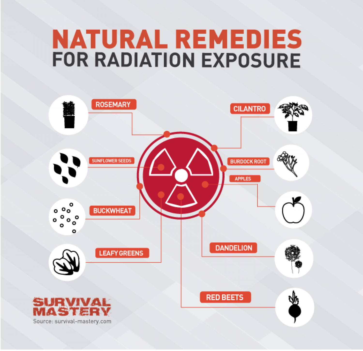 radiation exposure essays Essay on the effects of radiation: more is known today about effects of exposure to radiation than about any other physical and chemical agent in our environment the health effects of radiation exposure are not unique the main effects of radiation are cancer induction and genetic effects.