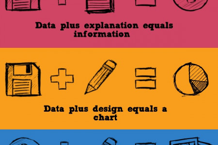 Remind me again what an infographic's visual narrative is Infographic