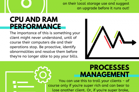 Remote Monitoring Management - The Remote Work Agent Infographic