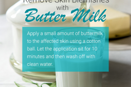 Remove Skin blemishes with Butter Milk Infographic