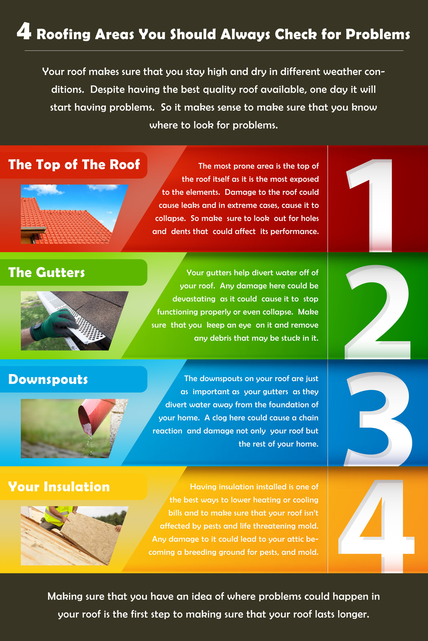 Renco Roofing Infographic