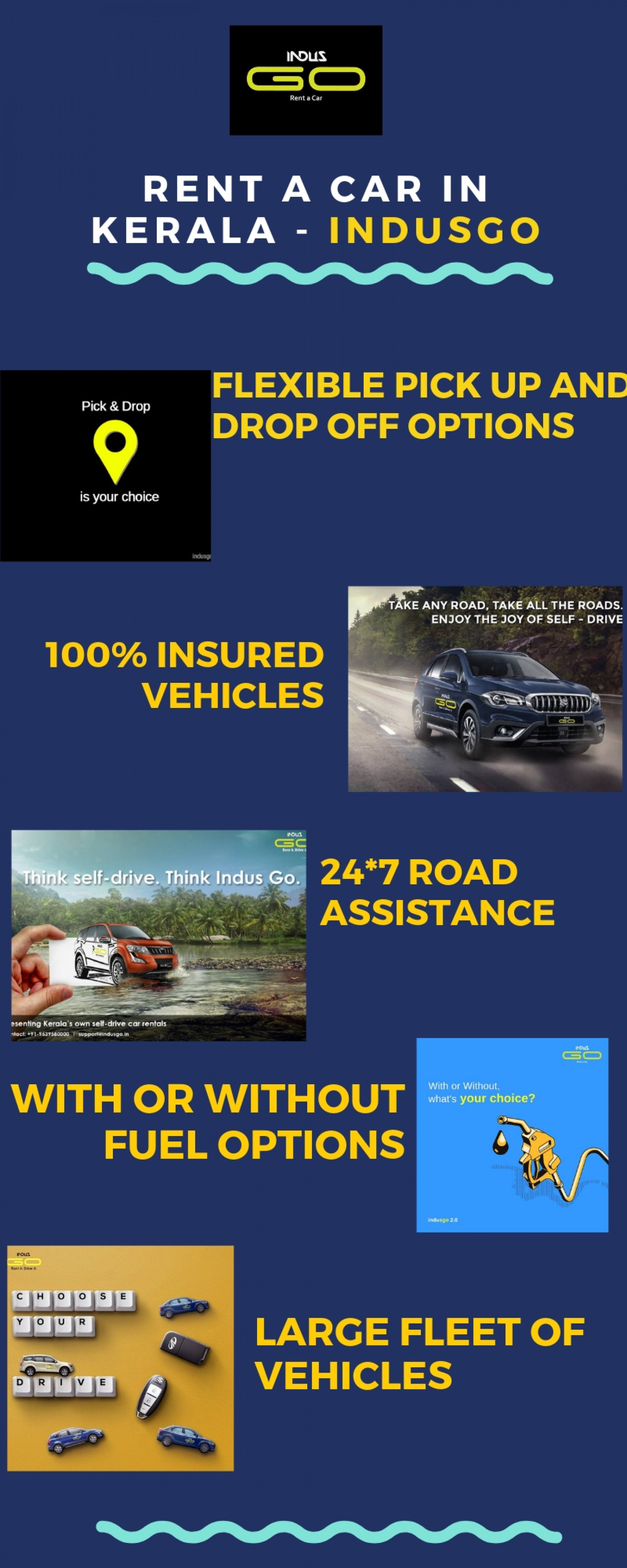 Rent a Car in Kerala - IndusGo Infographic