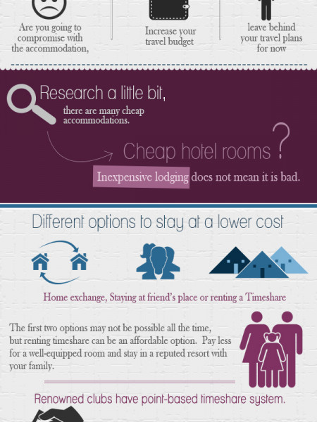 Rent a Timeshare to Decrease Your Travel Cost Infographic