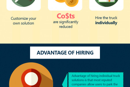 Rental Truck Packing Infographic