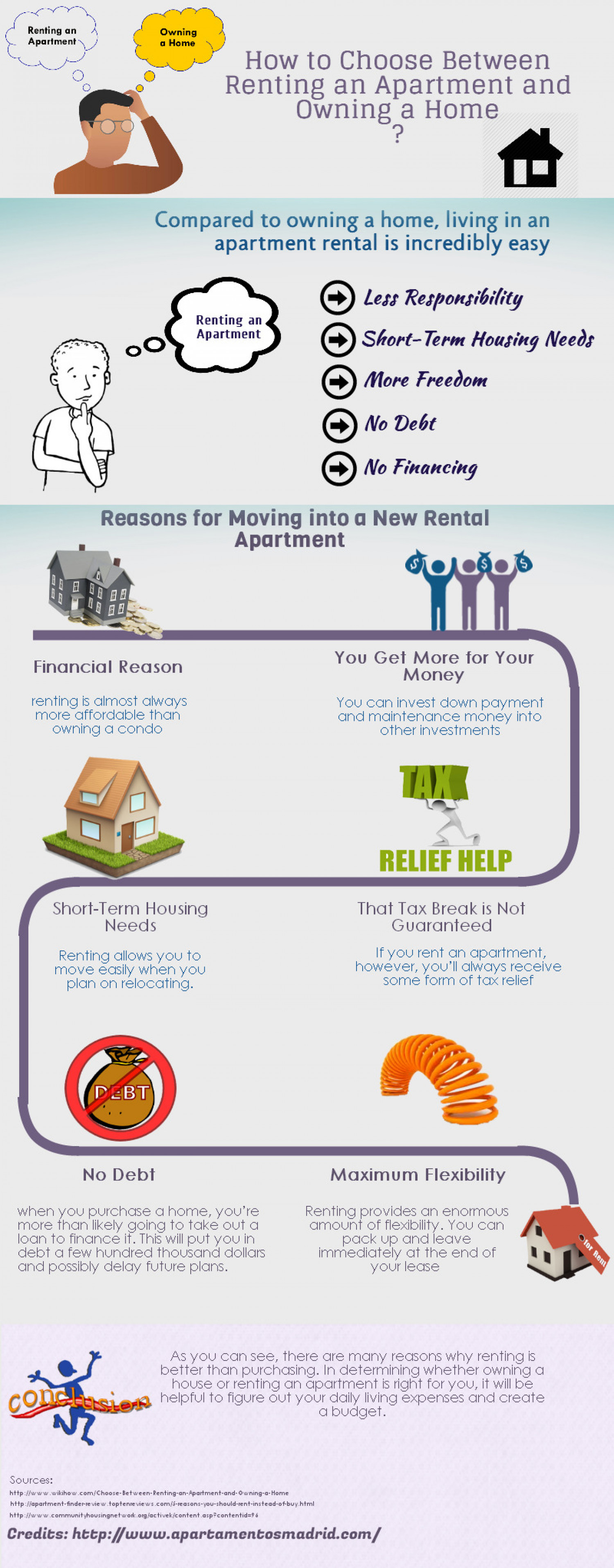 Renting an Apartment Vs Owning a Home Infographic