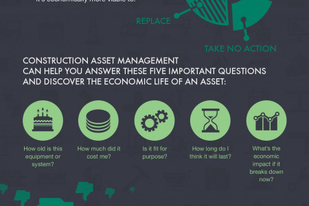 Repair or Replace: Are Your Assets Really Worth It? Infographic