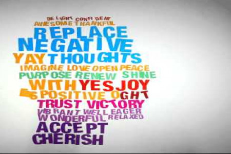 Replace negative thoughts with positive ones Infographic