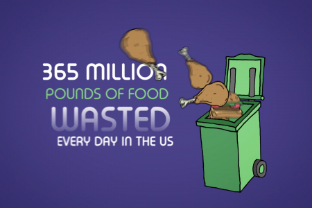 Re-Plate: Ending Food Waste and Urban Hunger Infographic