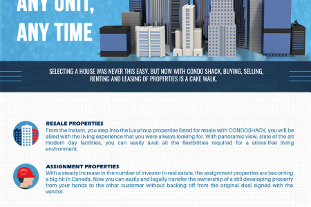 Resale Properties Mississauga Infographic