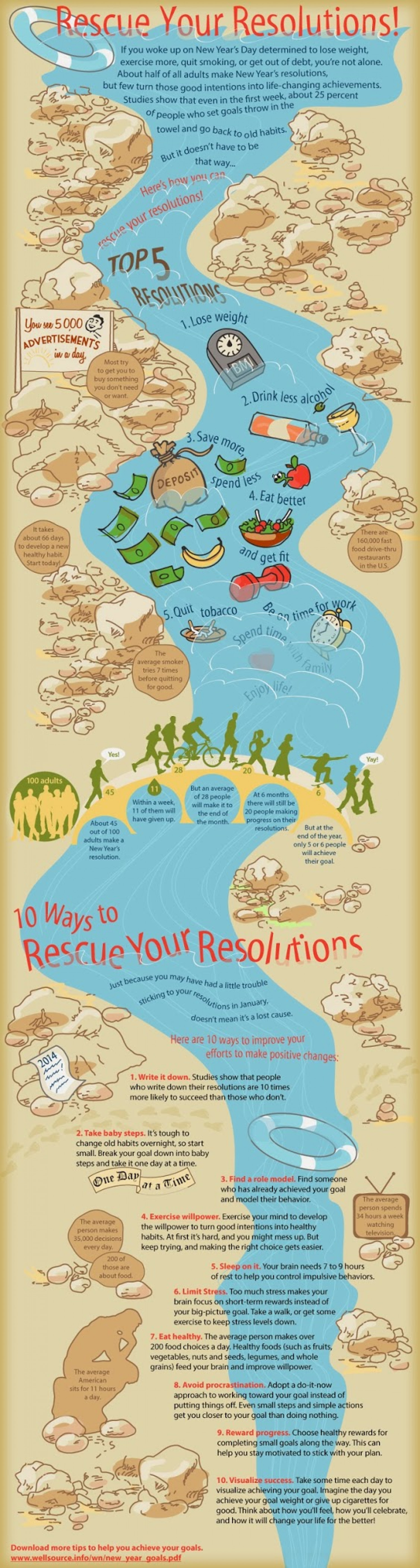 Rescue Your Resolutions Infographic