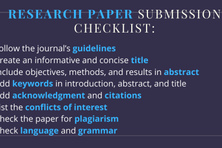 Research Paper Submission Checklist Infographic
