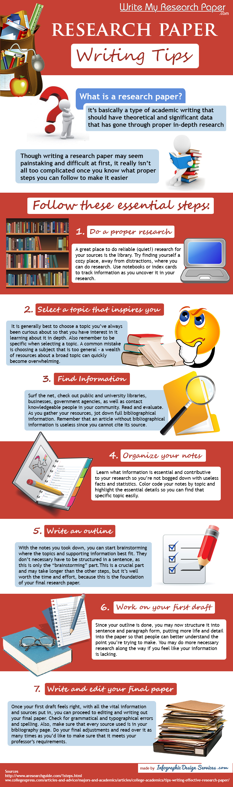 paper research tip Making an academic poster presentation an academic poster is a summary of your research, scholarly, or creative project in a visually engaging way.