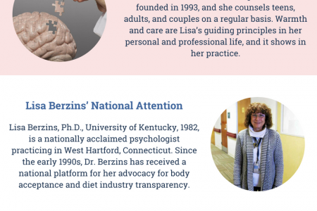 Research Psychologist Lisa Berzins, Ph.D. Infographic