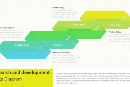 Research Stage Slide Template | Free Download Infographic