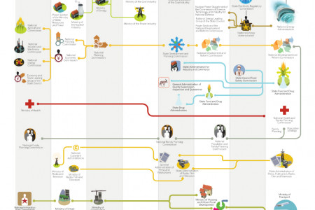 RESHUFFLING ACCROSS THE BOARD Infographic