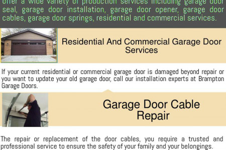 Residential & Commercial Garage Doors Installation – Brampton Infographic