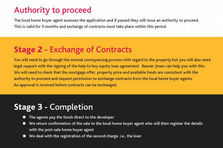Residential Conveyancing - The Help To Buy Scheme Infographic