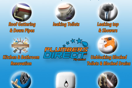 Residential Plumbing Service in Sydney Infographic